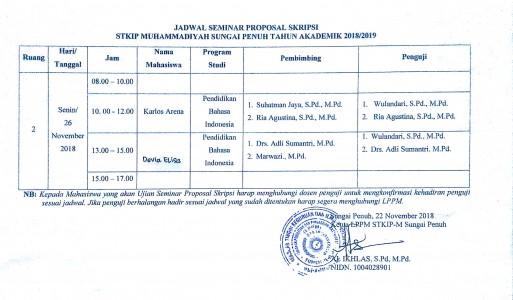 Info Seminar Proposal Skripsi Program Studi Pendidikan Bahasa Indonesia STKIP Muhammadiyah Sungai Penuh